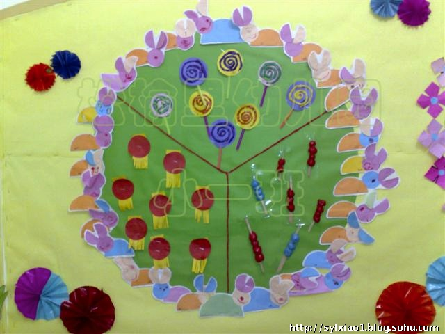 主题墙饰的新增内容-松榆里幼儿园07年入学的中一班