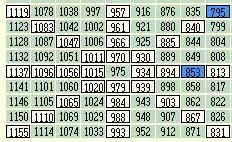从费氏数列看时间周期 - 196898jiabeizan - 196898jiabeizan的博客