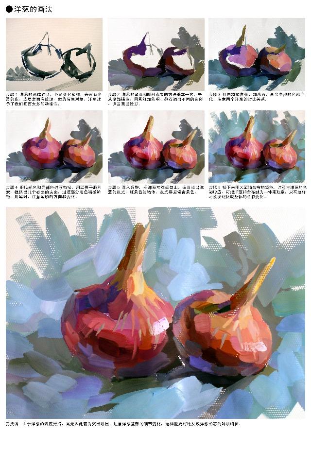 单个静物色彩_色彩静物中单个物体的画法——蔬果类(包括水果、蔬菜、食品 ...