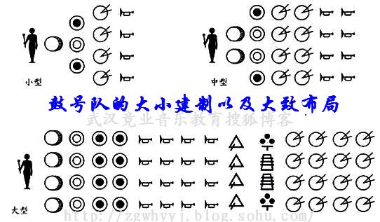 少先队鼓号队资料集成 武汉音乐教师 文