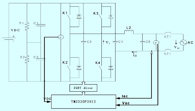 1.5kw的小型光伏并网逆变器系统